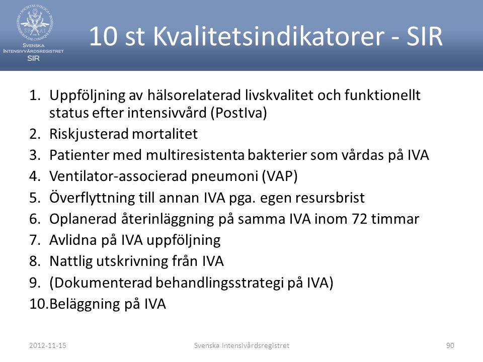 10 st Kvalitetsindikatorer - SIR 1.Uppföljning av hälsorelaterad livskvalitet och funktionellt status efter intensivvård (PostIva) 2.Riskjusterad mort