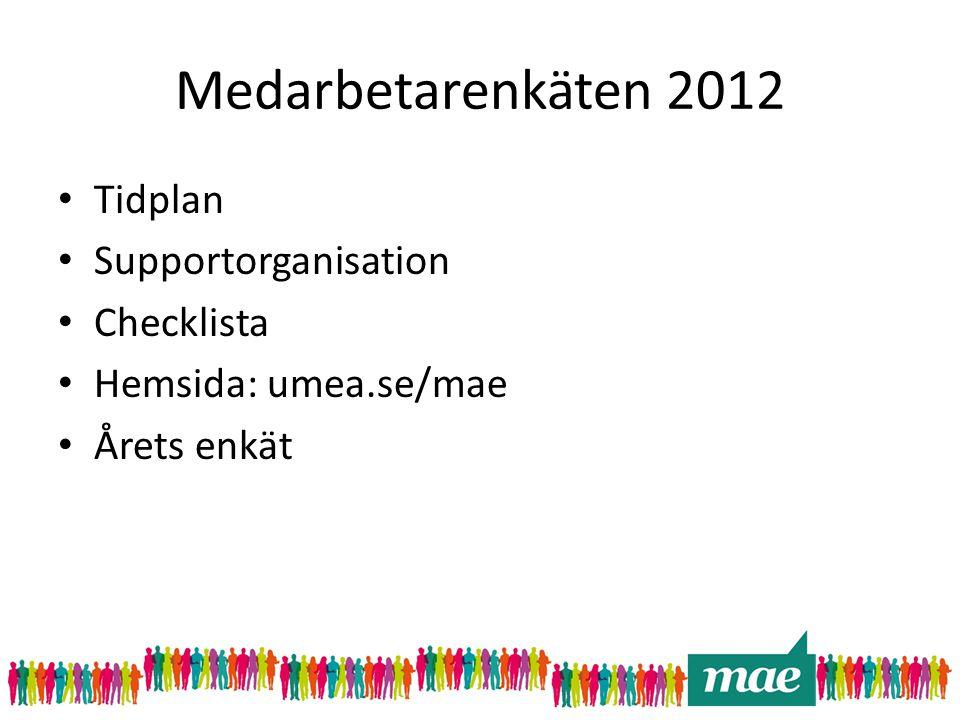 Medarbetarenkäten 2012 • Tidplan • Supportorganisation • Checklista • Hemsida: umea.se/mae • Årets enkät