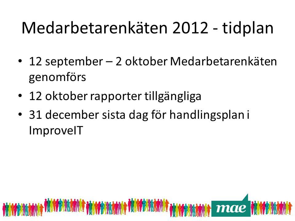 Medarbetarenkäten 2012 - tidplan • 12 september – 2 oktober Medarbetarenkäten genomförs • 12 oktober rapporter tillgängliga • 31 december sista dag för handlingsplan i ImproveIT