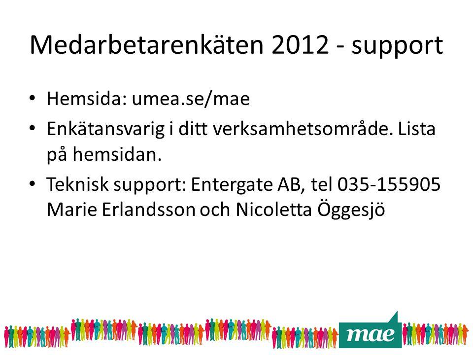 Medarbetarenkäten 2012 - support • Hemsida: umea.se/mae • Enkätansvarig i ditt verksamhetsområde. Lista på hemsidan. • Teknisk support: Entergate AB,