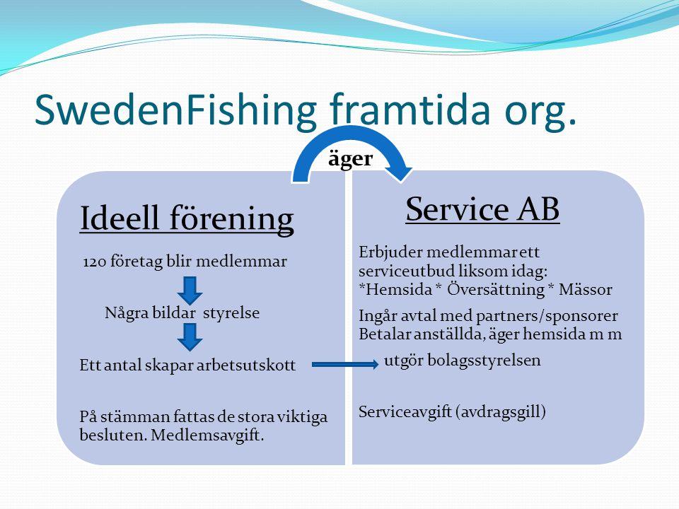 SwedenFishing framtida org. Ideell förening 120 företag blir medlemmar Några bildar styrelse Ett antal skapar arbetsutskott På stämman fattas de stora