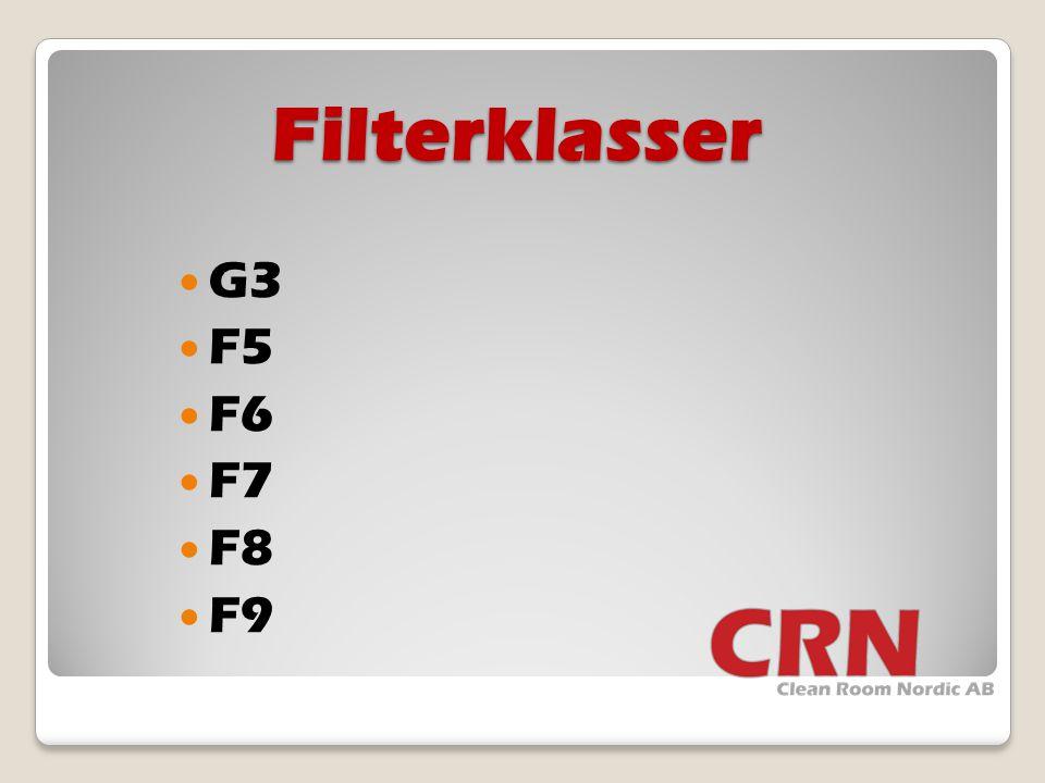 Filterklasser  G3  F5  F6  F7  F8  F9