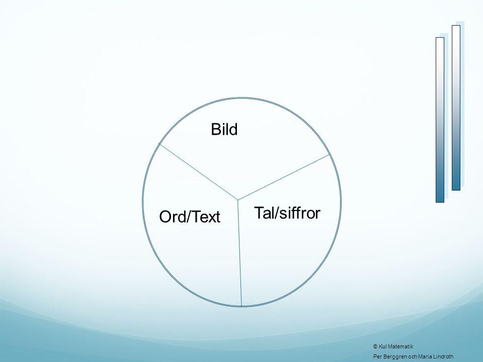 Bild Ord/Text Tal/siffror © Kul Matematik Per Berggren och Maria Lindroth