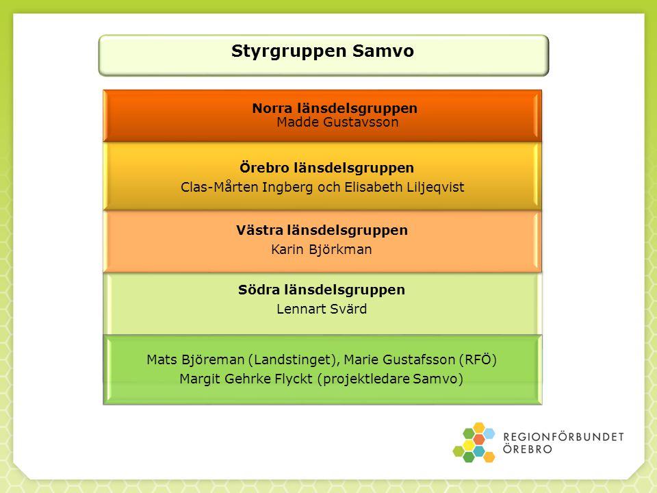 Styrgruppen Samvo Södra länsdelsgruppen Lennart Svärd Mats Björeman (Landstinget), Marie Gustafsson (RFÖ) Margit Gehrke Flyckt (projektledare Samvo) V