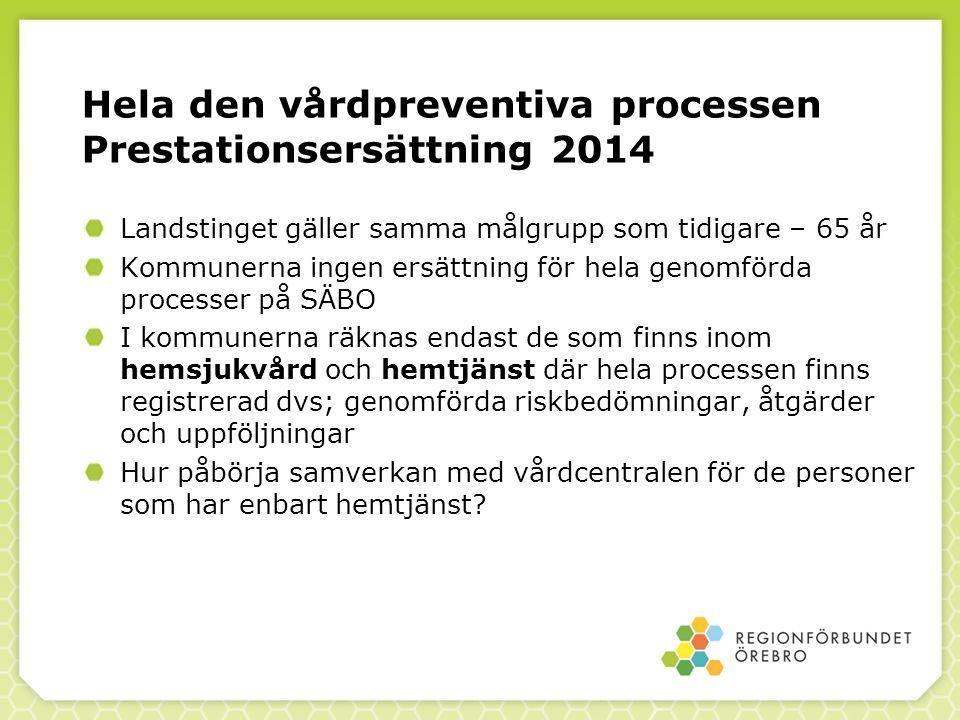 Hela den vårdpreventiva processen Prestationsersättning 2014 Landstinget gäller samma målgrupp som tidigare – 65 år Kommunerna ingen ersättning för he