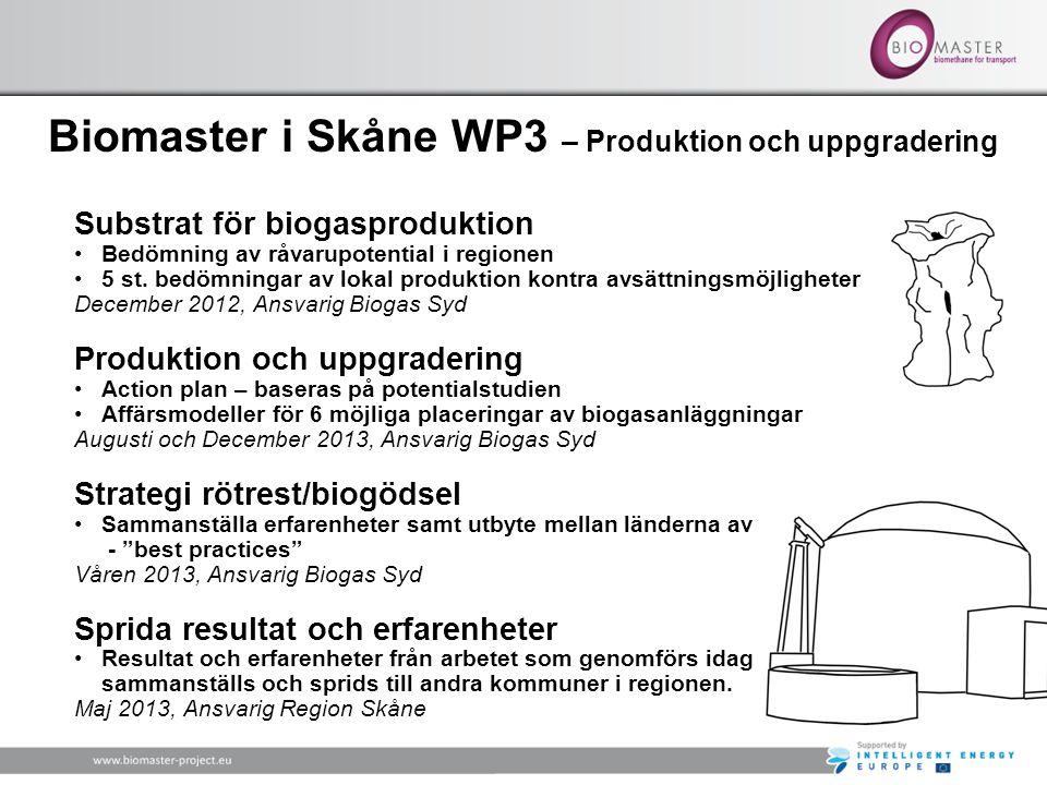 Biomaster i Skåne WP3 – Produktion och uppgradering Substrat för biogasproduktion •Bedömning av råvarupotential i regionen •5 st.