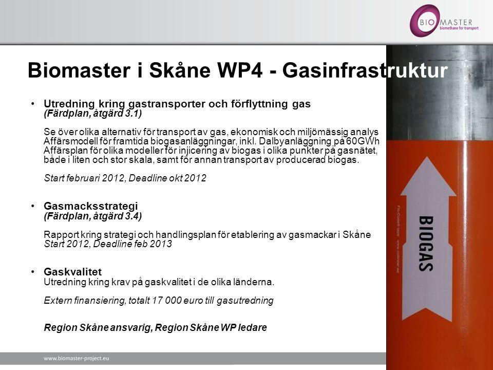 Biomaster i Skåne WP4 - Gasinfrastruktur •Utredning kring gastransporter och förflyttning gas (Färdplan, åtgärd 3.1) Se över olika alternativ för transport av gas, ekonomisk och miljömässig analys Affärsmodell för framtida biogasanläggningar, inkl.