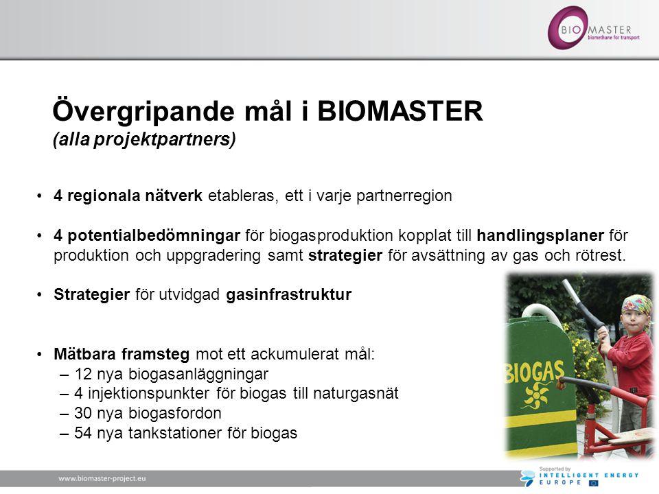 Övergripande mål i BIOMASTER (alla projektpartners) •4 regionala nätverk etableras, ett i varje partnerregion •4 potentialbedömningar för biogasproduktion kopplat till handlingsplaner för produktion och uppgradering samt strategier för avsättning av gas och rötrest.