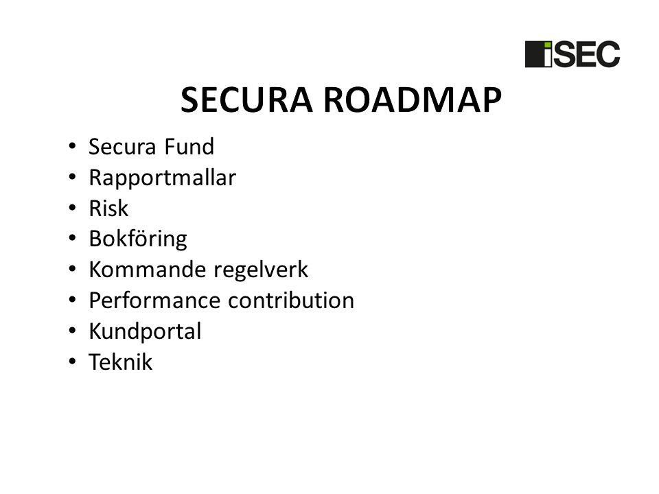 • Secura Fund • Rapportmallar • Risk • Bokföring • Kommande regelverk • Performance contribution • Kundportal • Teknik