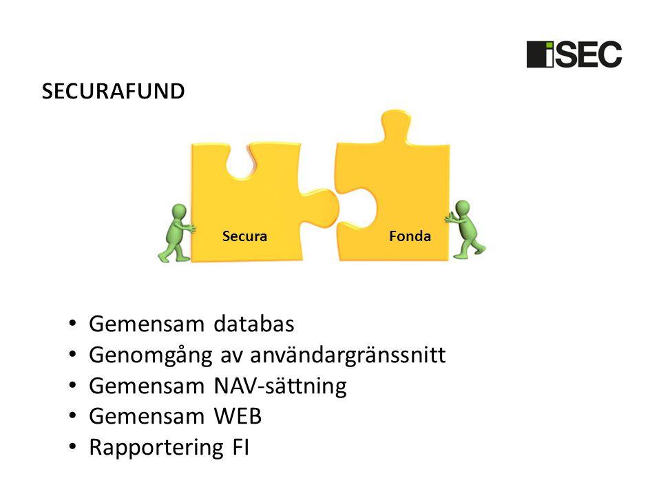 • Gemensam databas • Genomgång av användargränssnitt • Gemensam NAV-sättning • Gemensam WEB • Rapportering FI SecuraFonda