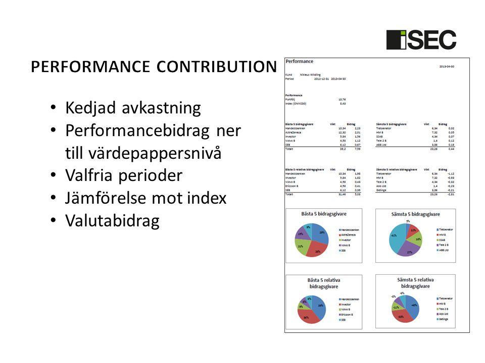 • Kedjad avkastning • Performancebidrag ner till värdepappersnivå • Valfria perioder • Jämförelse mot index • Valutabidrag