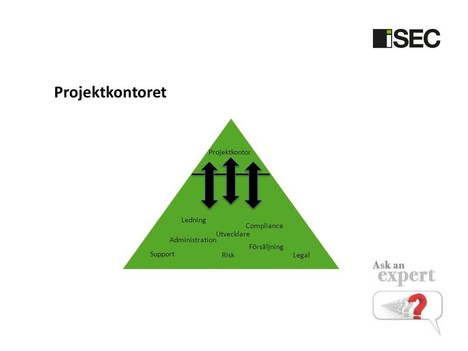 Projektkontoret Utvecklare Risk Compliance Administration Support Försäljning Ledning Legal Projektkontor