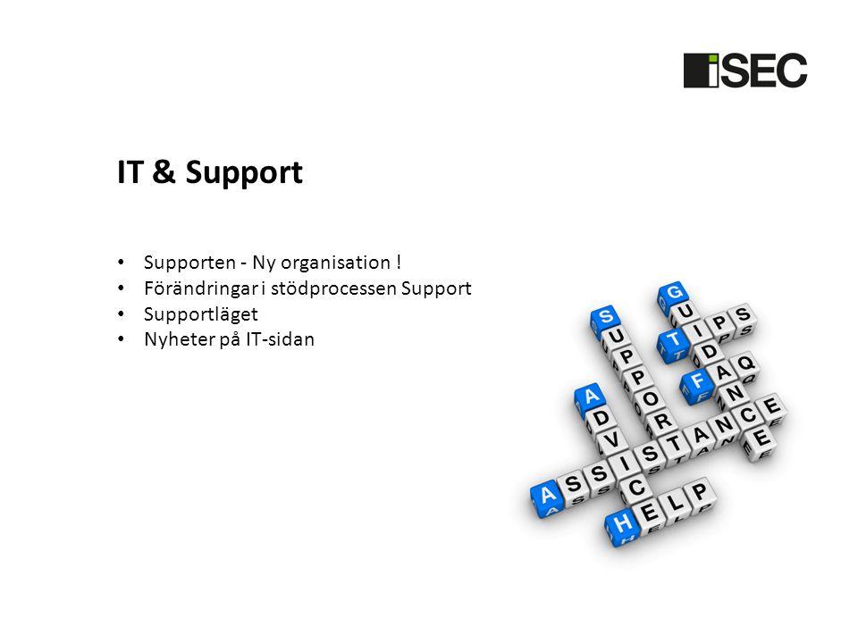 IT & Support • Supporten - Ny organisation .