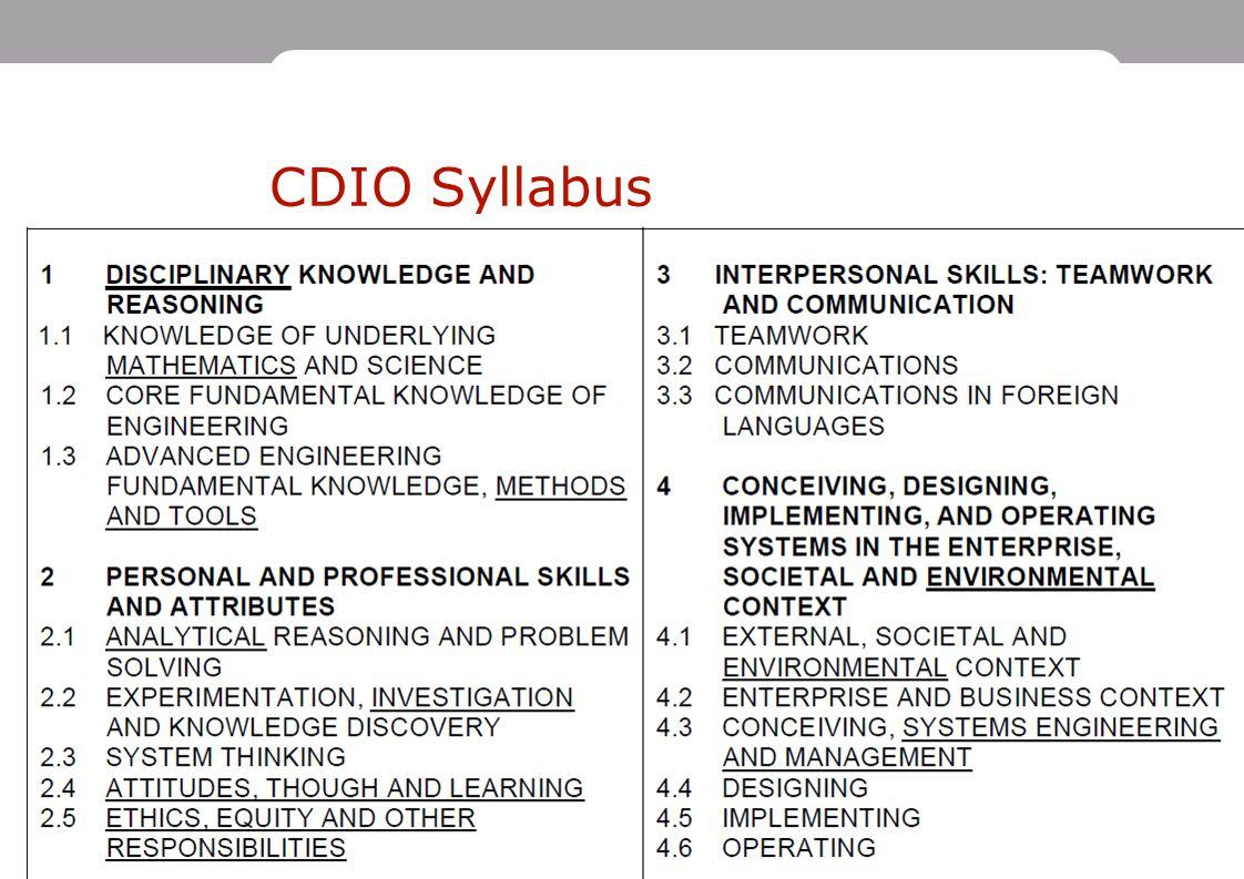 27 CDIO Syllabus
