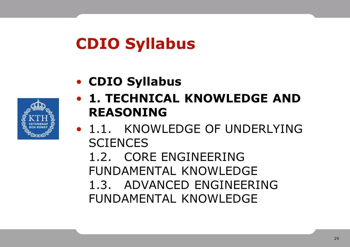 30 CDIO Syllabus •2.PERSONAL AND PROFESSIONAL SKILLS AND ATTRIBUTES •3.