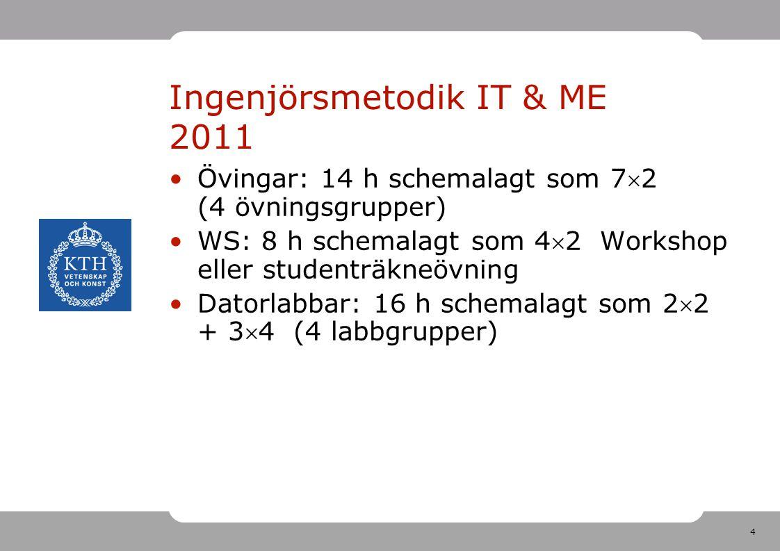 4 Ingenjörsmetodik IT & ME 2011 •Övingar: 14 h schemalagt som 72 (4 övningsgrupper) •WS: 8 h schemalagt som 42 Workshop eller studenträkneövning •Da