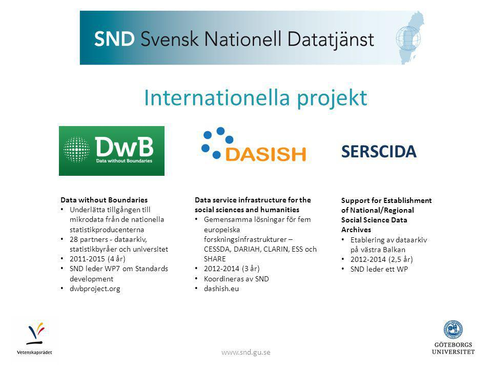 www.snd.gu.se Internationella projekt Data without Boundaries • Underlätta tillgången till mikrodata från de nationella statistikproducenterna • 28 partners - dataarkiv, statistikbyråer och universitet • 2011-2015 (4 år) • SND leder WP7 om Standards development • dwbproject.org Data service infrastructure for the social sciences and humanities • Gemensamma lösningar för fem europeiska forskningsinfrastrukturer – CESSDA, DARIAH, CLARIN, ESS och SHARE • 2012-2014 (3 år) • Koordineras av SND • dashish.eu SERSCIDA Support for Establishment of National/Regional Social Science Data Archives • Etablering av dataarkiv på västra Balkan • 2012-2014 (2,5 år) • SND leder ett WP