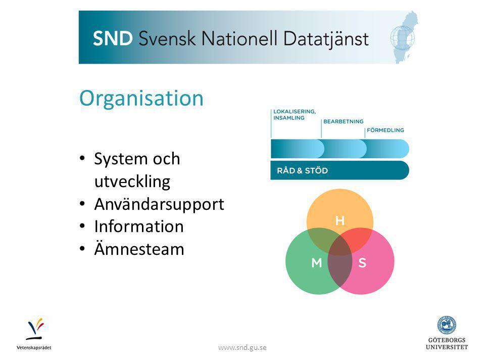 www.snd.gu.se Organisation • System och utveckling • Användarsupport • Information • Ämnesteam