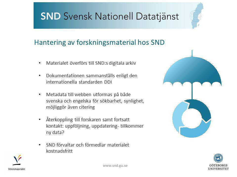 DDI – Data Documentation Initiative DDI Alliance – 34 medlemsorganisationer EDDI 2011 arrangerades i Göteborg ddialliance.org