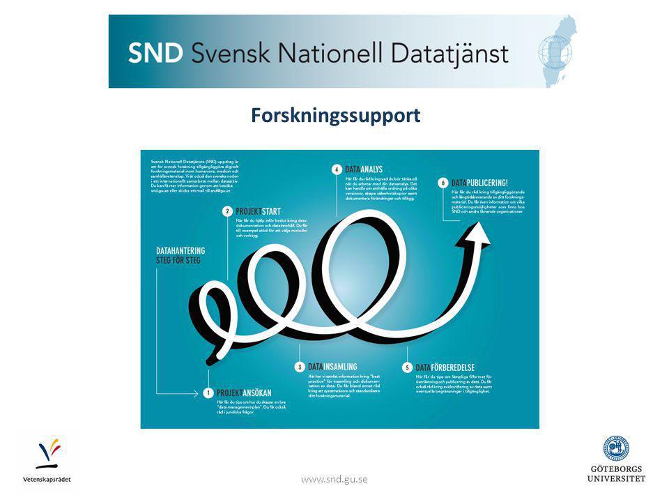 www.snd.gu.se Förmedling – Stor ökning senaste 2 åren Deponering – Fortfarande trögt