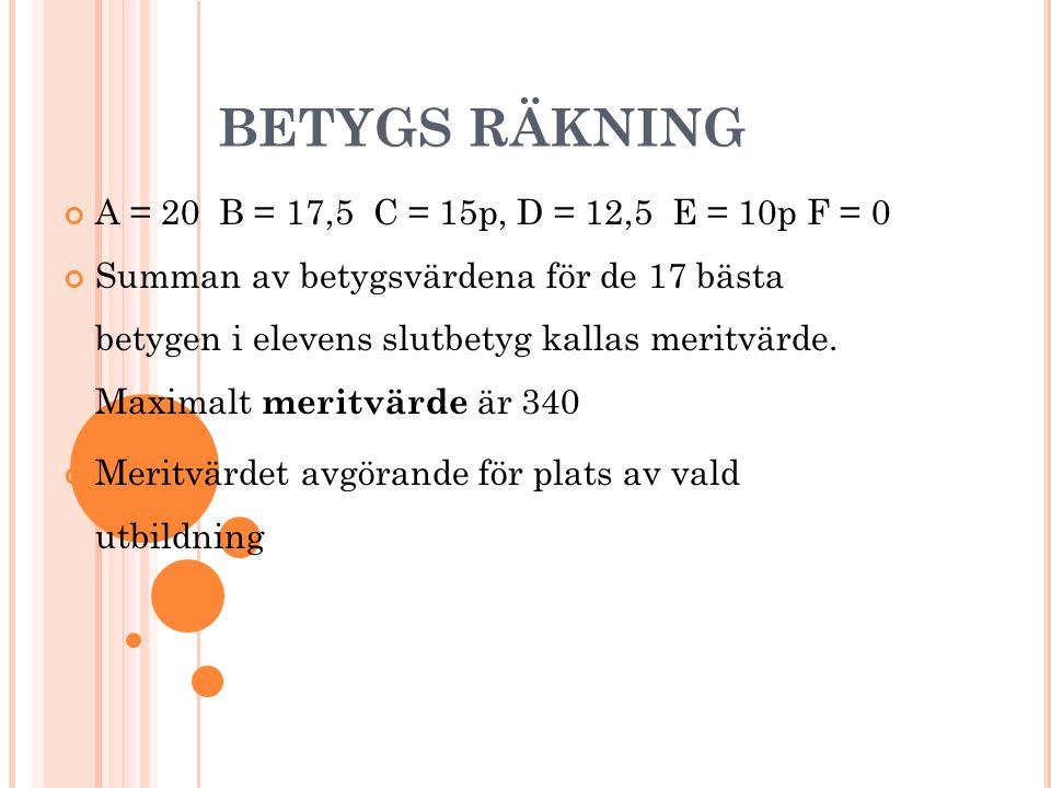 BETYGS RÄKNING A = 20 B = 17,5 C = 15p, D = 12,5 E = 10p F = 0 Summan av betygsvärdena för de 17 bästa betygen i elevens slutbetyg kallas meritvärde.