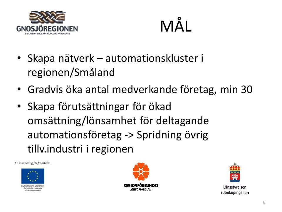 MÅL • Skapa nätverk – automationskluster i regionen/Småland • Gradvis öka antal medverkande företag, min 30 • Skapa förutsättningar för ökad omsättning/lönsamhet för deltagande automationsföretag -> Spridning övrig tillv.industri i regionen 6