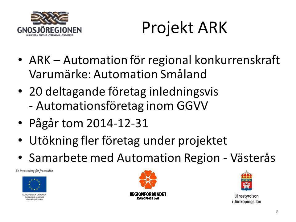 Projekt ARK • ARK – Automation för regional konkurrenskraft Varumärke: Automation Småland • 20 deltagande företag inledningsvis - Automationsföretag inom GGVV • Pågår tom 2014-12-31 • Utökning fler företag under projektet • Samarbete med Automation Region - Västerås 8