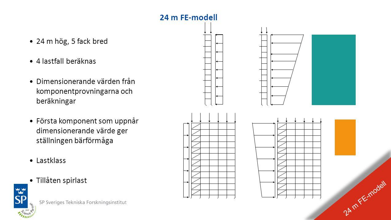 BILDEXPEL Raderas från presentationen 24 m FE-modell •24 m hög, 5 fack bred •4 lastfall beräknas •Dimensionerande värden från komponentprovningarna oc