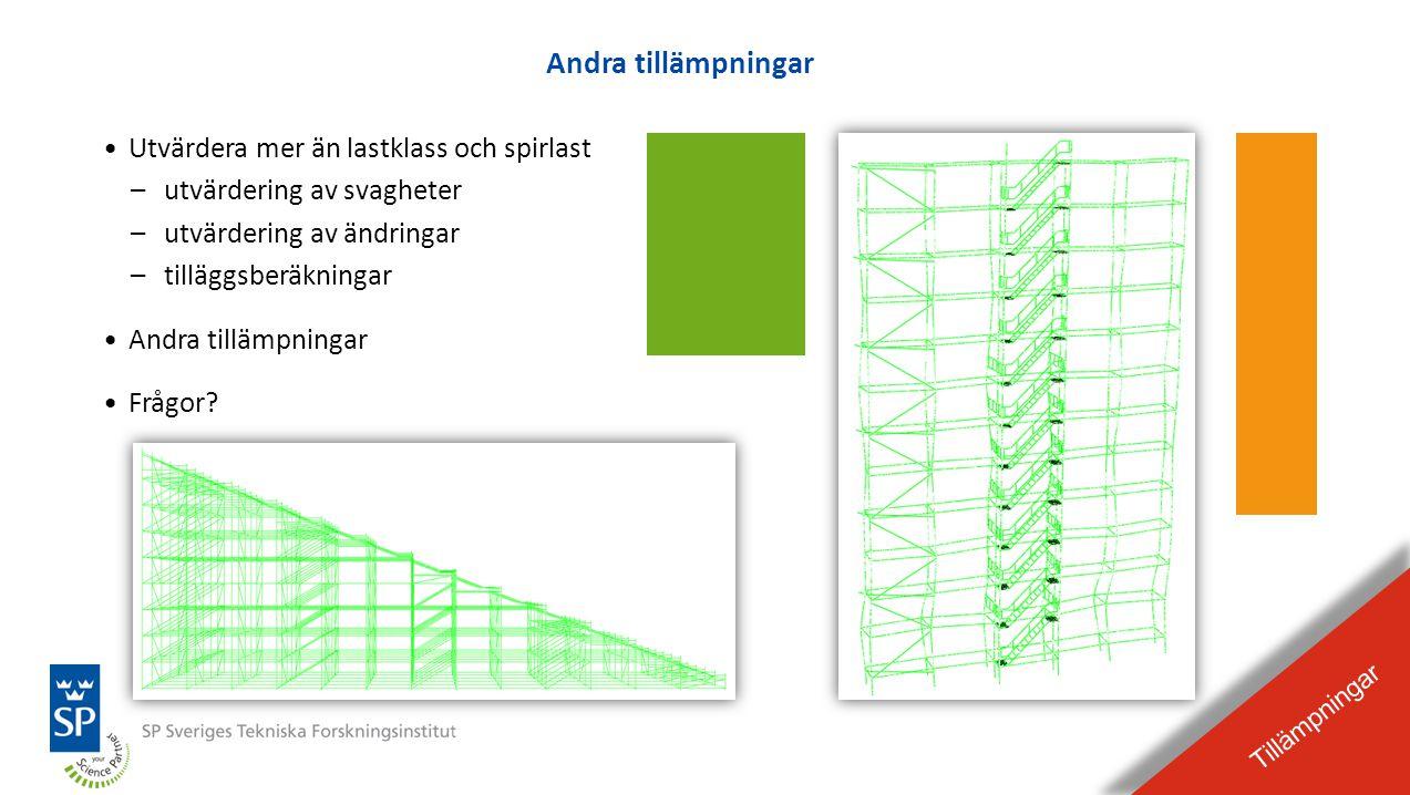 BILDEXPEL Raderas från presentationen Andra tillämpningar Tillämpningar •Utvärdera mer än lastklass och spirlast –utvärdering av svagheter –utvärderin