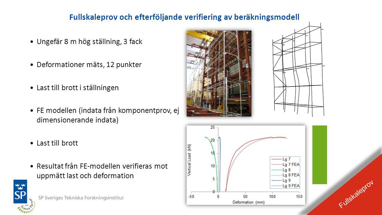BILDEXPEL Raderas från presentationen 24 m FE-modell •24 m hög, 5 fack bred •4 lastfall beräknas •Dimensionerande värden från komponentprovningarna och beräkningar •Första komponent som uppnår dimensionerande värde ger ställningen bärförmåga •Lastklass •Tillåten spirlast