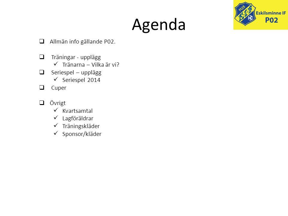 Agenda AAllmän info gällande P02.  Träningar - upplägg TTränarna – Vilka är vi?  Seriespel – upplägg SSeriespel 2014  Cuper ÖÖvrigt KKvar