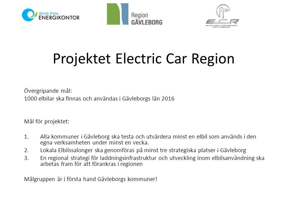 Projektet Electric Car Region Övergripande mål: 1000 elbilar ska finnas och användas i Gävleborgs län 2016 Mål för projektet: 1.Alla kommuner i Gävleborg ska testa och utvärdera minst en elbil som används i den egna verksamheten under minst en vecka.