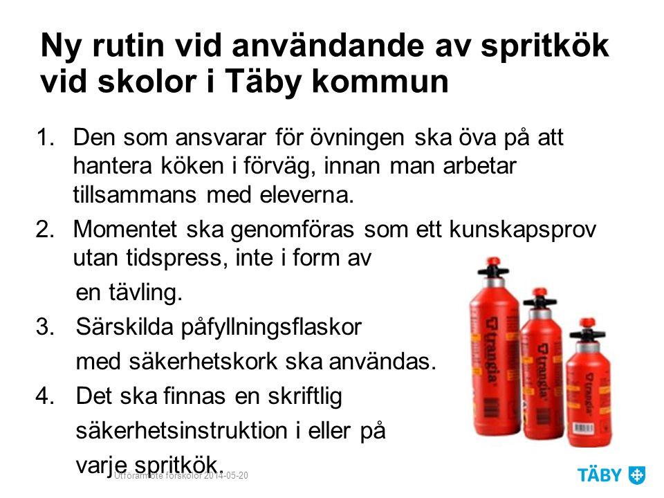 Ny rutin vid användande av spritkök vid skolor i Täby kommun 1.Den som ansvarar för övningen ska öva på att hantera köken i förväg, innan man arbetar
