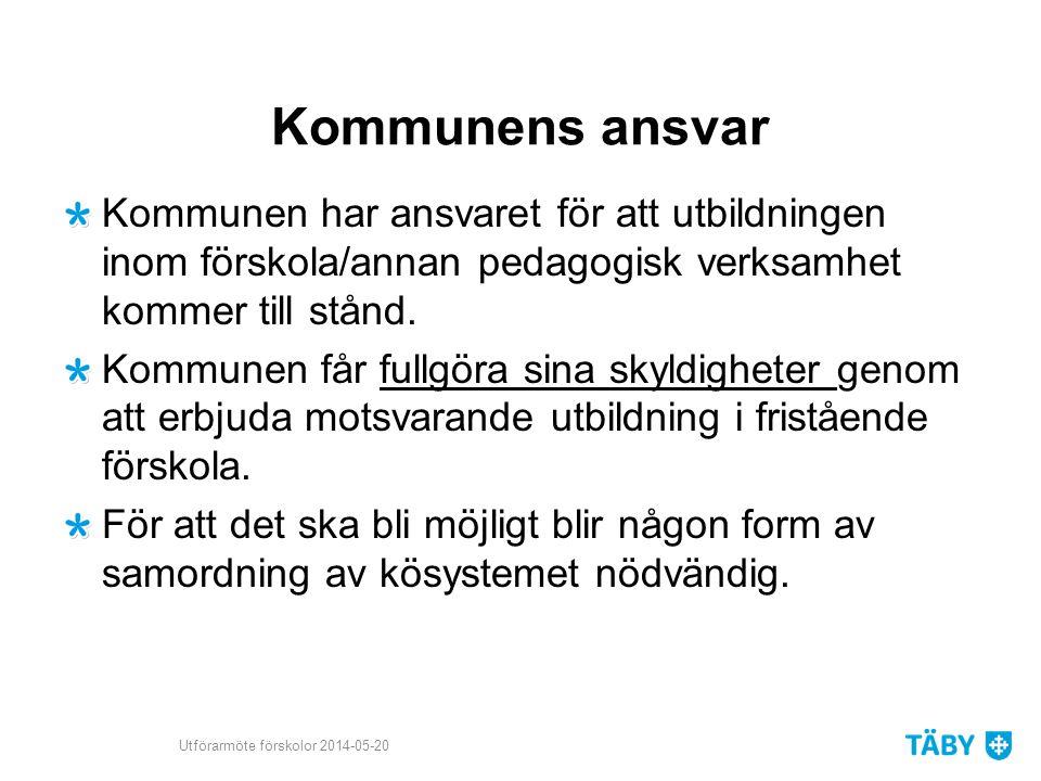 Ny rutin vid användande av spritkök vid skolor i Täby kommun 1.Den som ansvarar för övningen ska öva på att hantera köken i förväg, innan man arbetar tillsammans med eleverna.