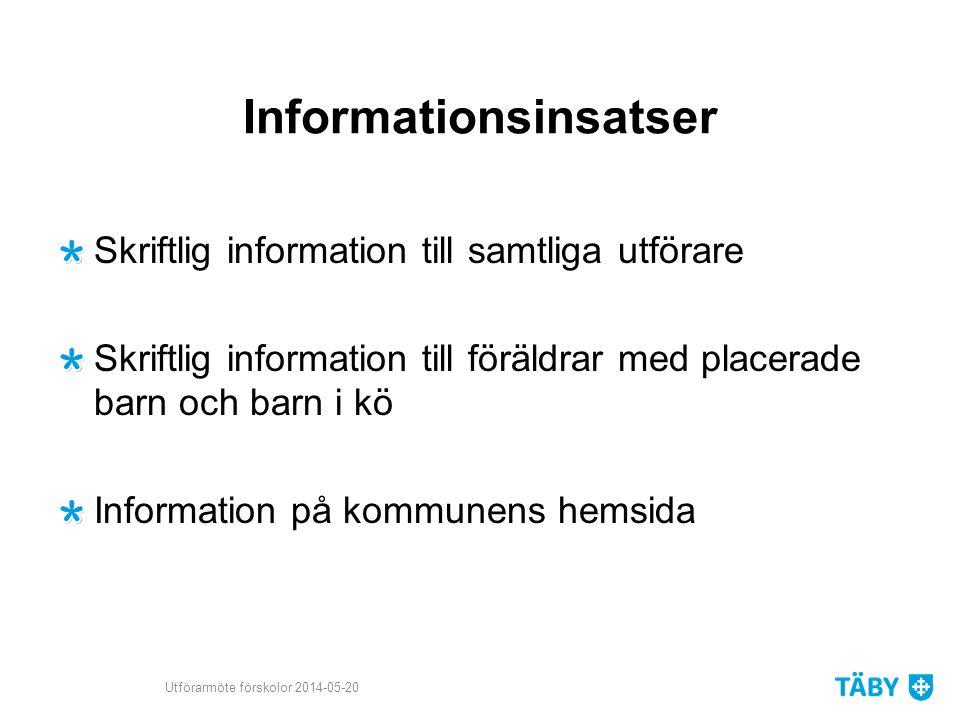 Informationsinsatser Skriftlig information till samtliga utförare Skriftlig information till föräldrar med placerade barn och barn i kö Information på