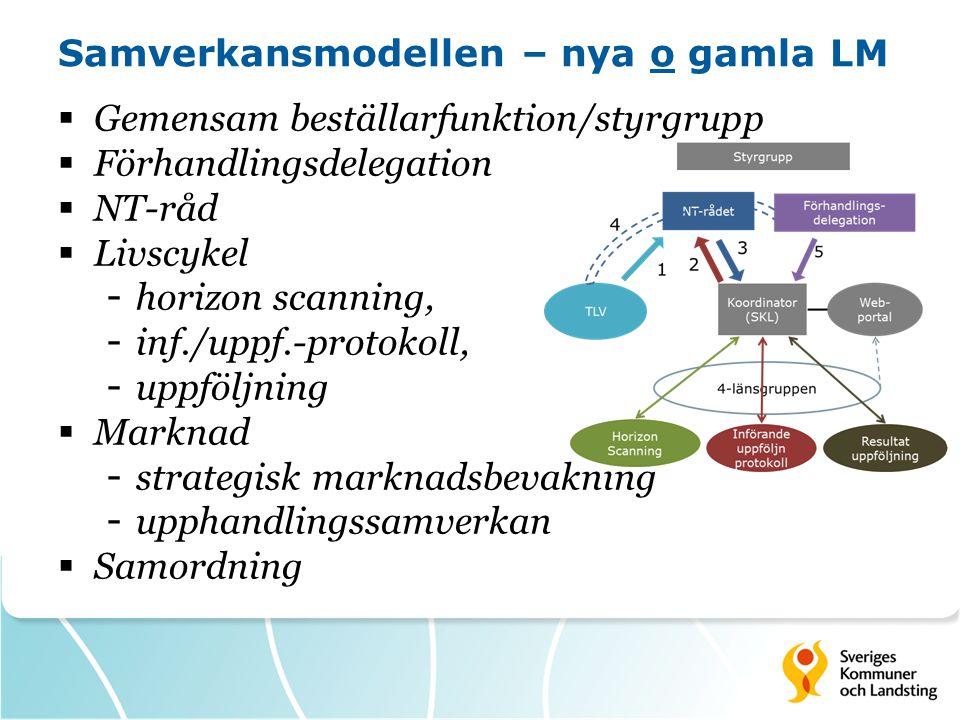 Samverkansmodellen – nya o gamla LM  Gemensam beställarfunktion/styrgrupp  Förhandlingsdelegation  NT-råd  Livscykel - horizon scanning, - inf./up