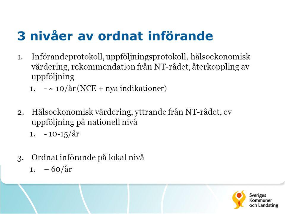 3 nivåer av ordnat införande 1.Införandeprotokoll, uppföljningsprotokoll, hälsoekonomisk värdering, rekommendation från NT-rådet, återkoppling av uppf