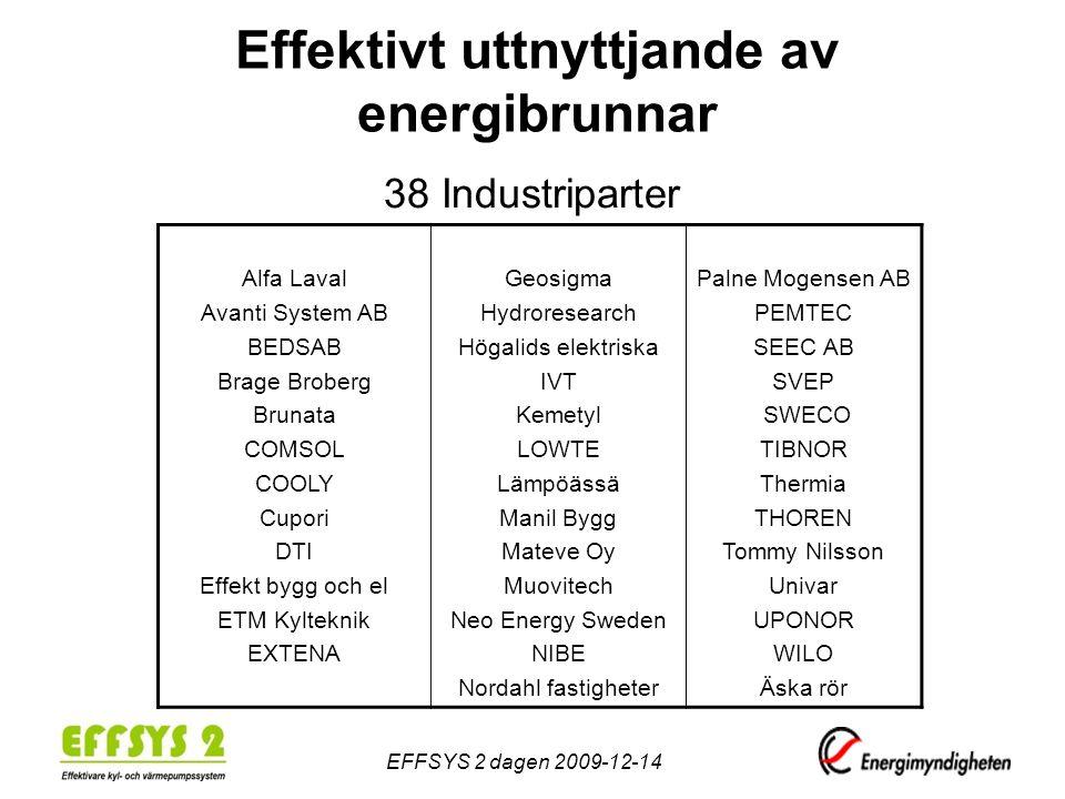 38 Industriparter Effektivt uttnyttjande av energibrunnar Alfa Laval Avanti System AB BEDSAB Brage Broberg Brunata COMSOL COOLY Cupori DTI Effekt bygg