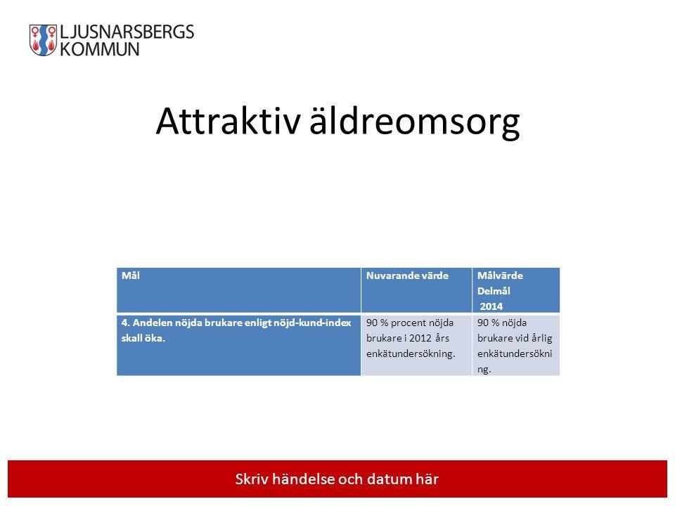 Attraktiv äldreomsorg MålNuvarande värde Målvärde Delmål 2014 4. Andelen nöjda brukare enligt nöjd-kund-index skall öka. 90 % procent nöjda brukare i