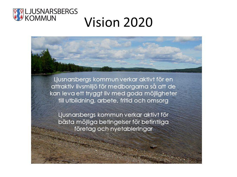 Vision 2020 Ljusnarsbergs kommun verkar aktivt för en attraktiv livsmiljö för medborgarna så att de kan leva ett tryggt liv med goda möjligheter till