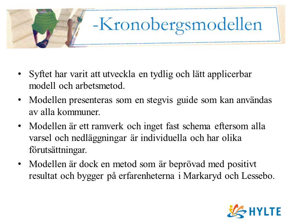 Kronobergsmodellen • Syftet har varit att utveckla en tydlig och lätt applicerbar modell och arbetsmetod.