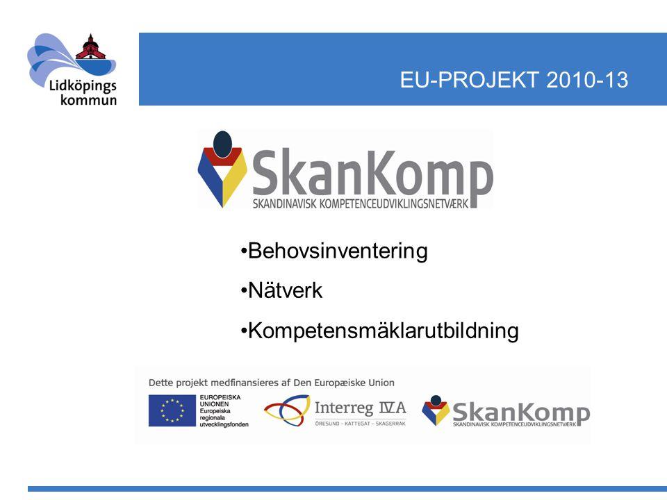 EU-PROJEKT 2010-13 •Behovsinventering •Nätverk •Kompetensmäklarutbildning