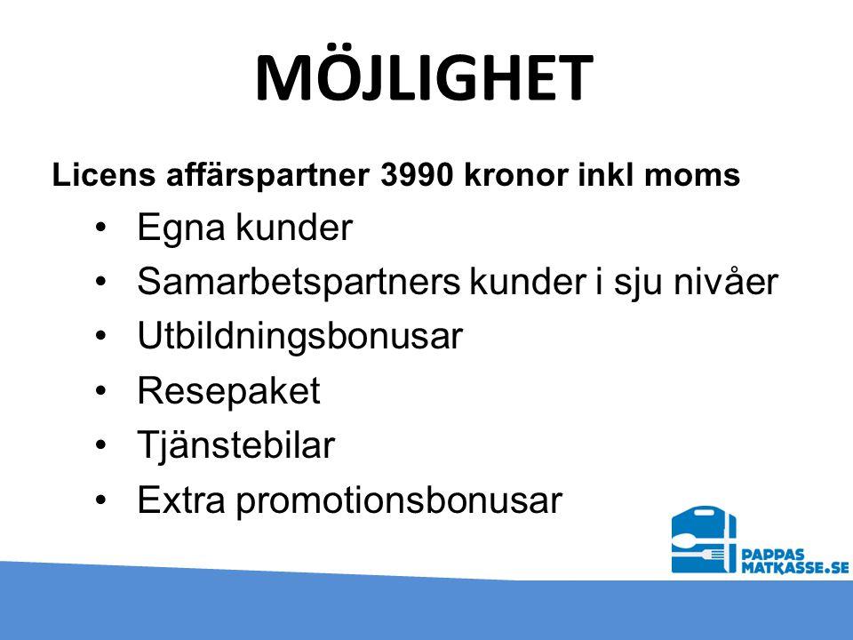 Licens affärspartner 3990 kronor inkl moms •Egna kunder •Samarbetspartners kunder i sju nivåer •Utbildningsbonusar •Resepaket •Tjänstebilar •Extra pro