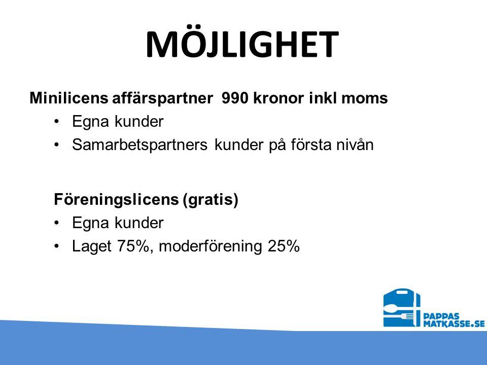 Minilicens affärspartner 990 kronor inkl moms •Egna kunder •Samarbetspartners kunder på första nivån Föreningslicens (gratis) •Egna kunder •Laget 75%,