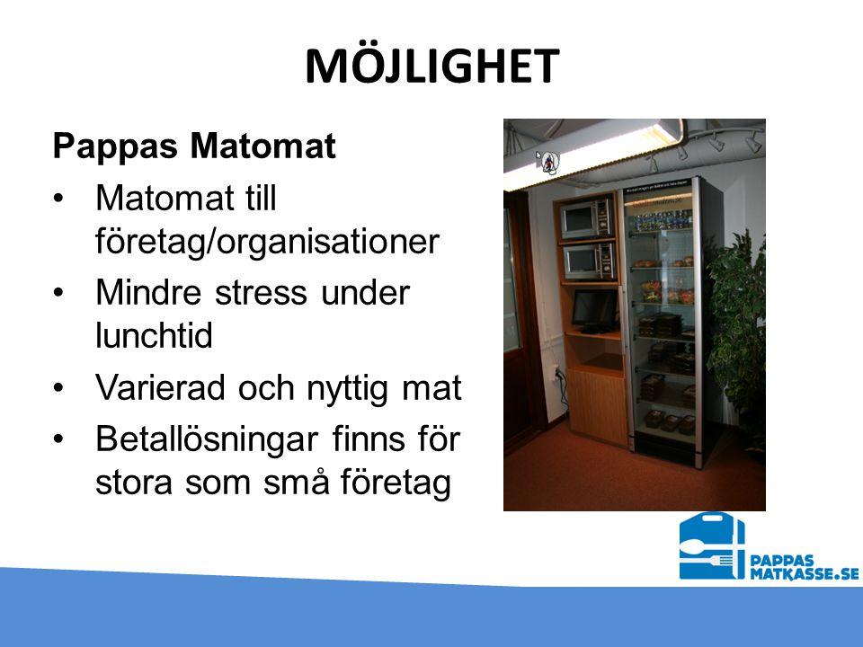 Pappas Matomat •Matomat till företag/organisationer •Mindre stress under lunchtid •Varierad och nyttig mat •Betallösningar finns för stora som små för