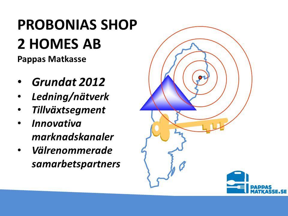 PROBONIAS SHOP 2 HOMES AB Pappas Matkasse • Grundat 2012 • Ledning/nätverk • Tillväxtsegment • Innovativa marknadskanaler • Välrenommerade samarbetspa