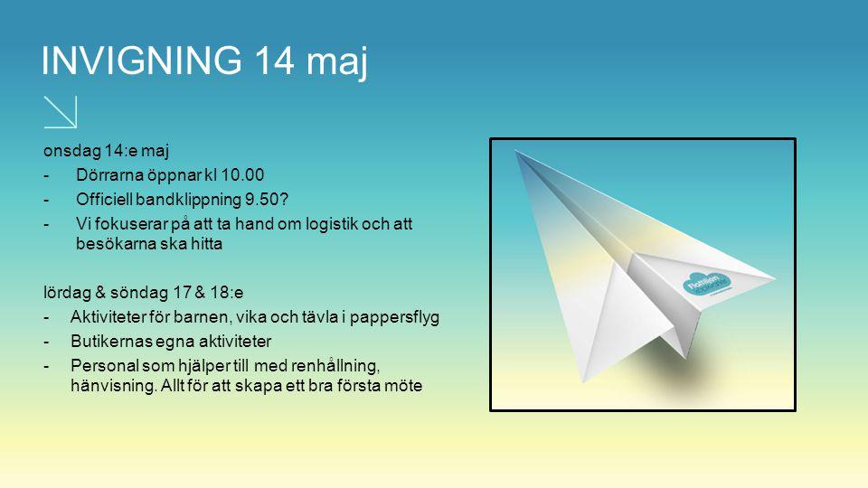 INVIGNING 14 maj onsdag 14:e maj -Dörrarna öppnar kl 10.00 -Officiell bandklippning 9.50? -Vi fokuserar på att ta hand om logistik och att besökarna s