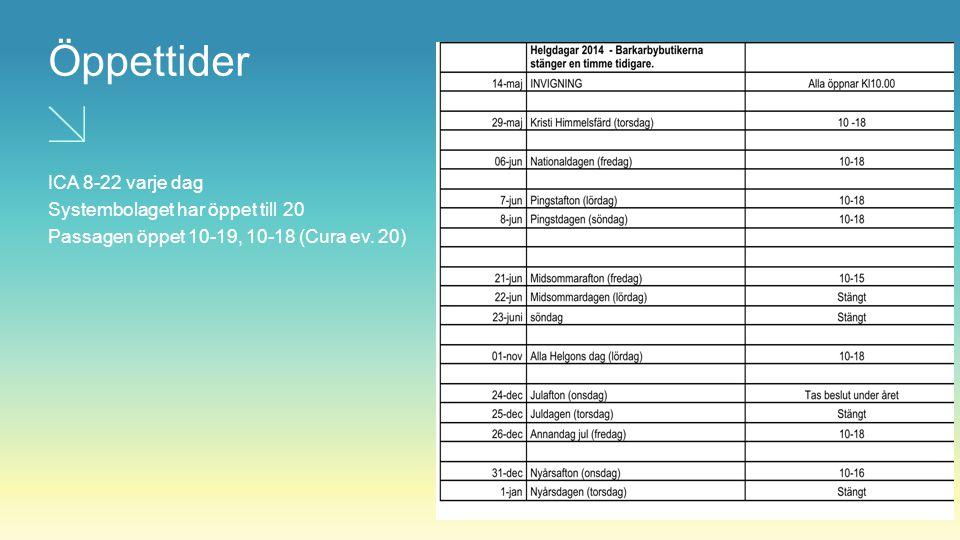 Öppettider ICA 8-22 varje dag Systembolaget har öppet till 20 Passagen öppet 10-19, 10-18 (Cura ev. 20)