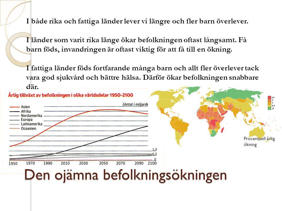 Den ojämna befolkningsökningen I både rika och fattiga länder lever vi längre och fler barn överlever.