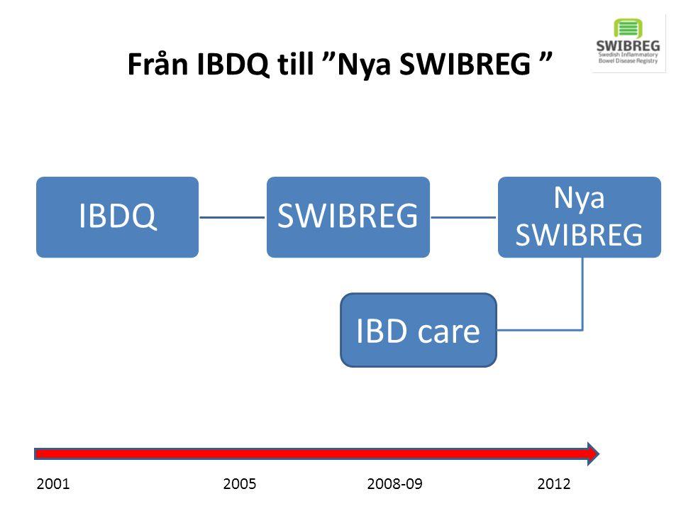 "Från IBDQ till ""Nya SWIBREG "" IBDQSWIBREG Nya SWIBREG IBD care 2001 2005 2008-09 2012"